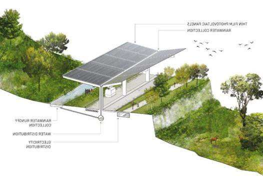 JDS Architects ZOO